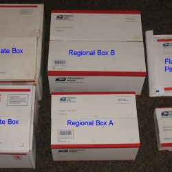 Retailers: Here Are the Most Popular USPS Priority Mail Sizes for Holiday Shipping