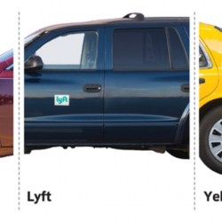 Uber, Lyft, or Taxi: Which is Best for You?