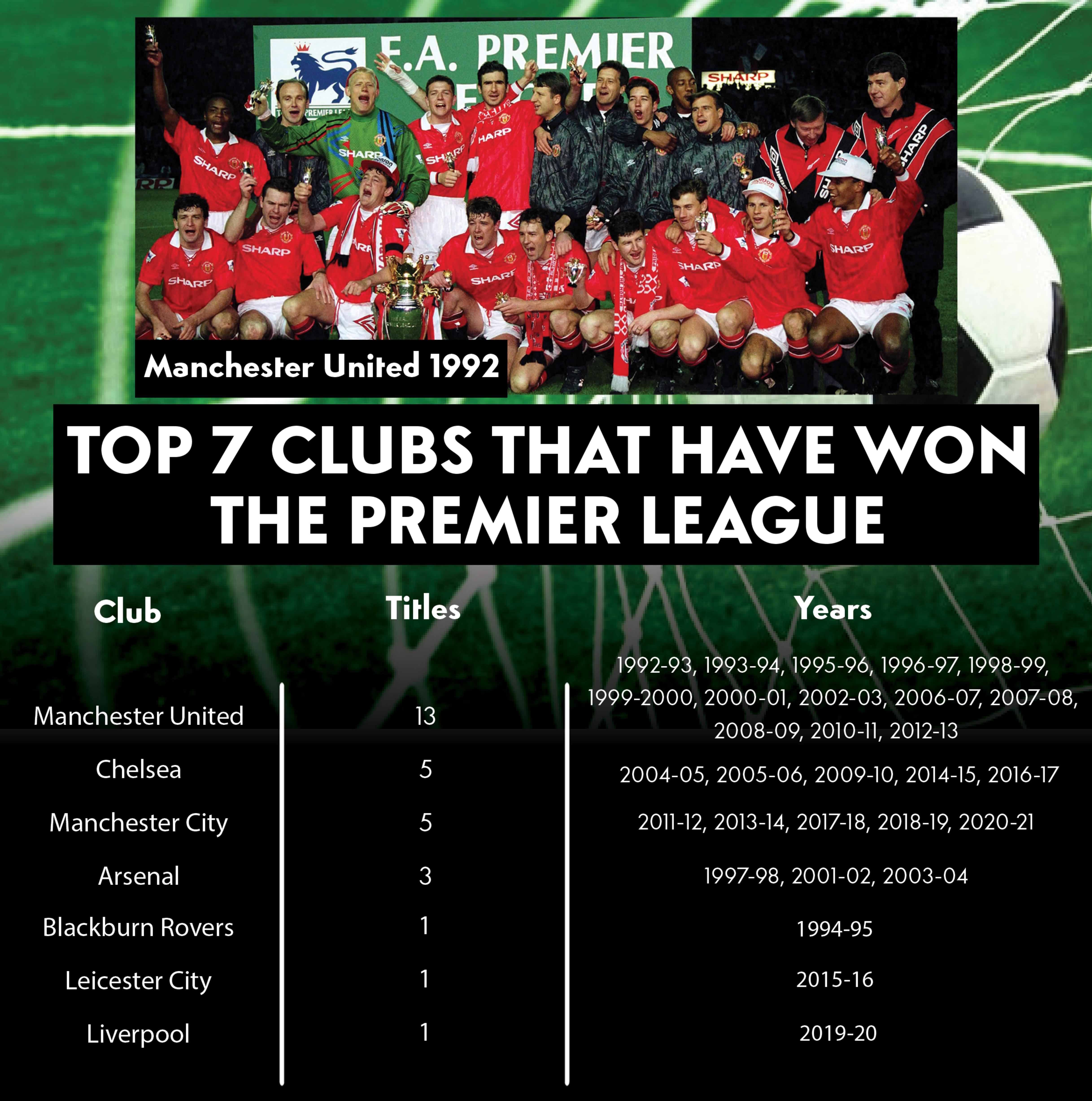 Super6.bet Infographic (7th July 2021)[1]-page-001